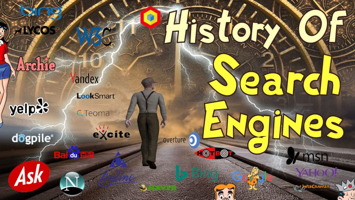 History of Search Engines - Search History Timeline